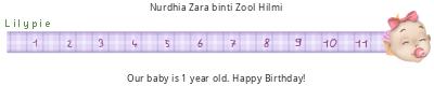 Lilypie First Birthday (kYXm)